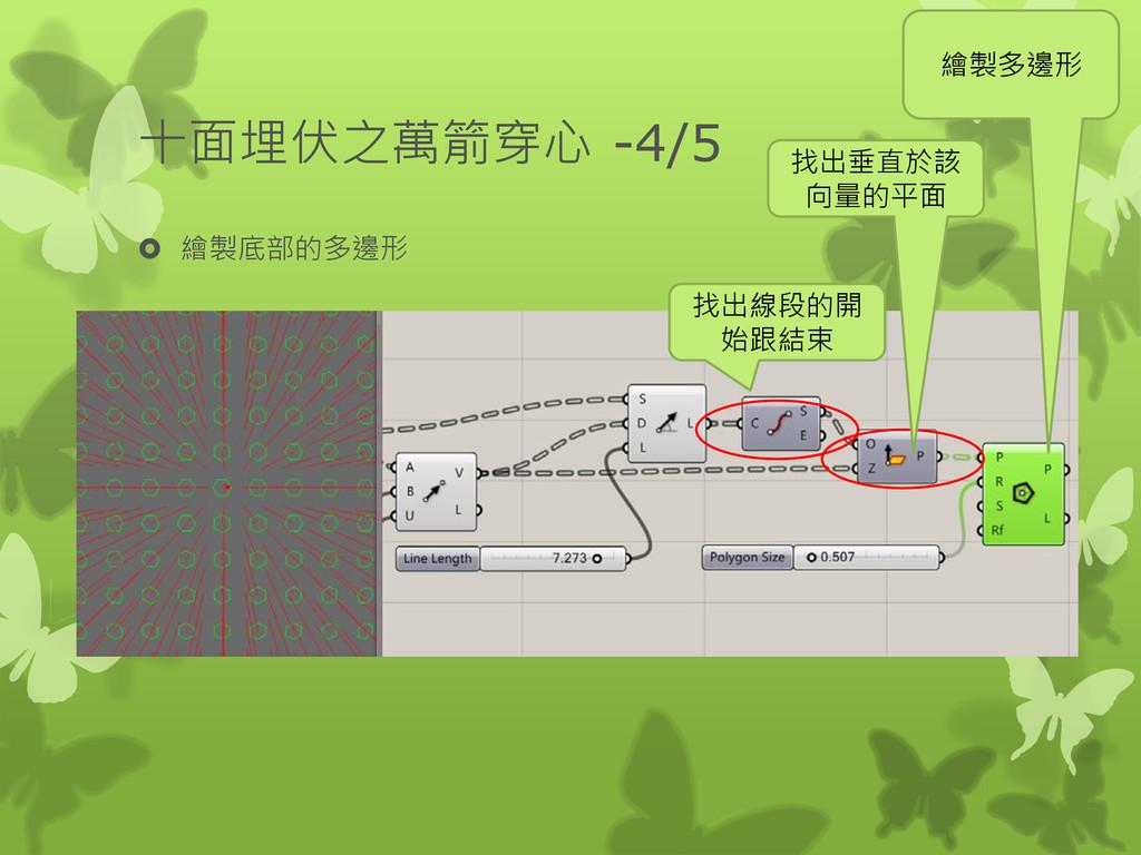 十面埋伏之萬箭穿心 -4/5  繪製底部的多邊形 找出線段的開 始跟結束 找出垂直於該 向量...