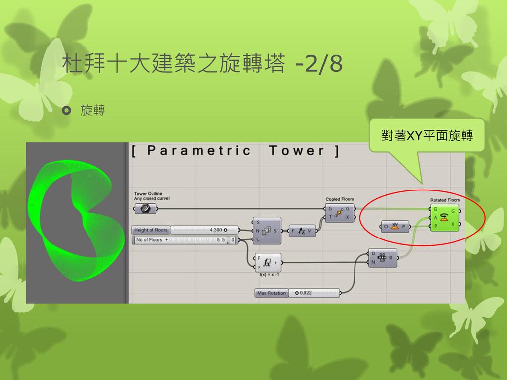 杜拜十大建築之旋轉塔 -2/8  旋轉 對著XY平面旋轉