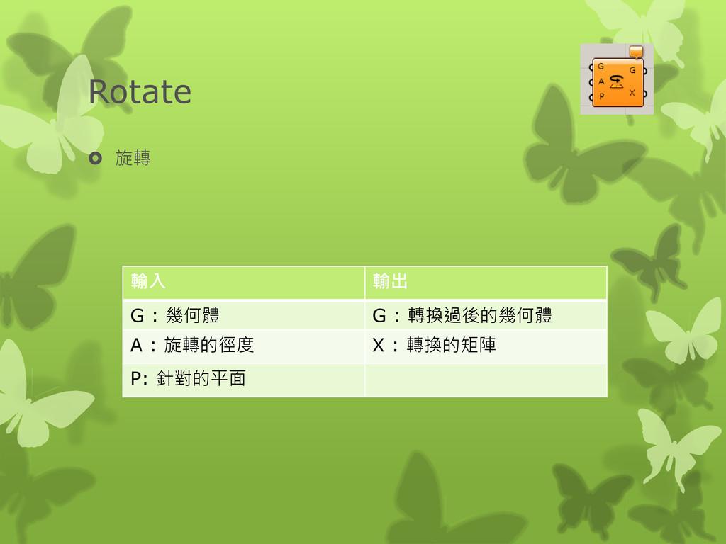 Rotate  旋轉 輸入 輸出 G : 幾何體 G : 轉換過後的幾何體 A : 旋轉的徑...