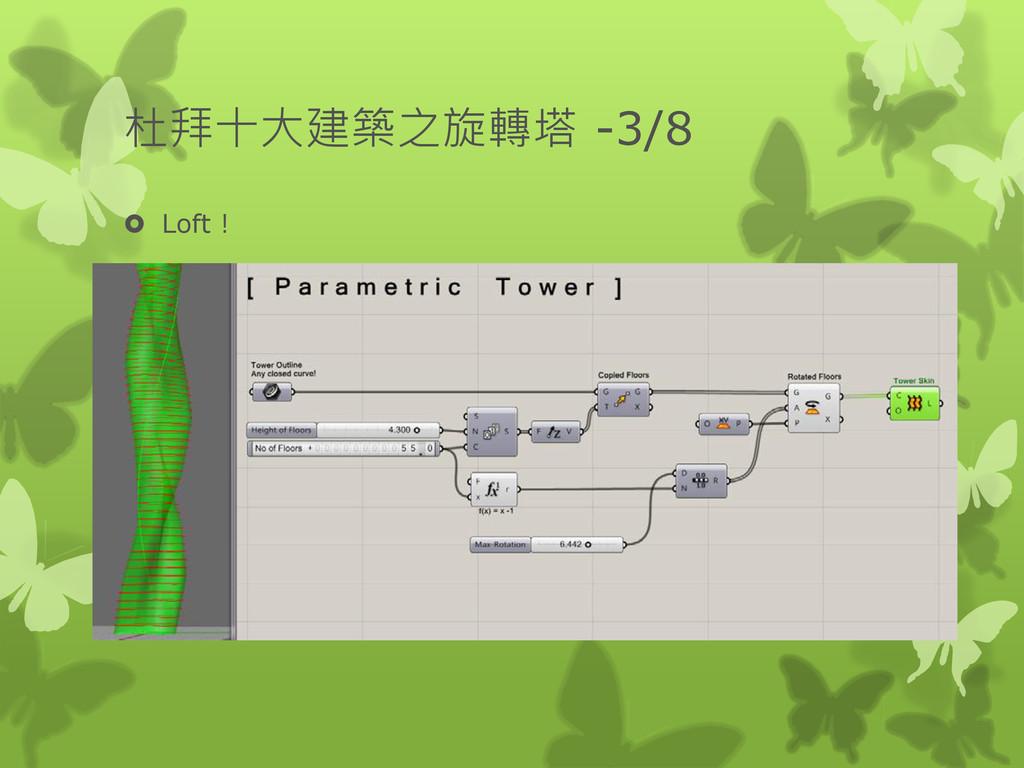 杜拜十大建築之旋轉塔 -3/8  Loft !