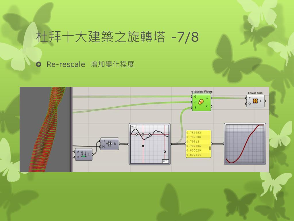 杜拜十大建築之旋轉塔 -7/8  Re-rescale 增加變化程度