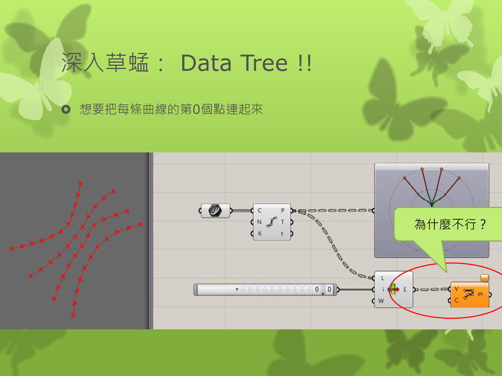 深入草蜢: Data Tree !!  想要把每條曲線的第0個點連起來 為什麼不行?