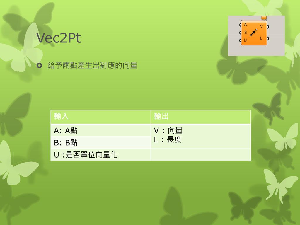 Vec2Pt  給予兩點產生出對應的向量 輸入 輸出 A: A點 V : 向量 L : 長度...