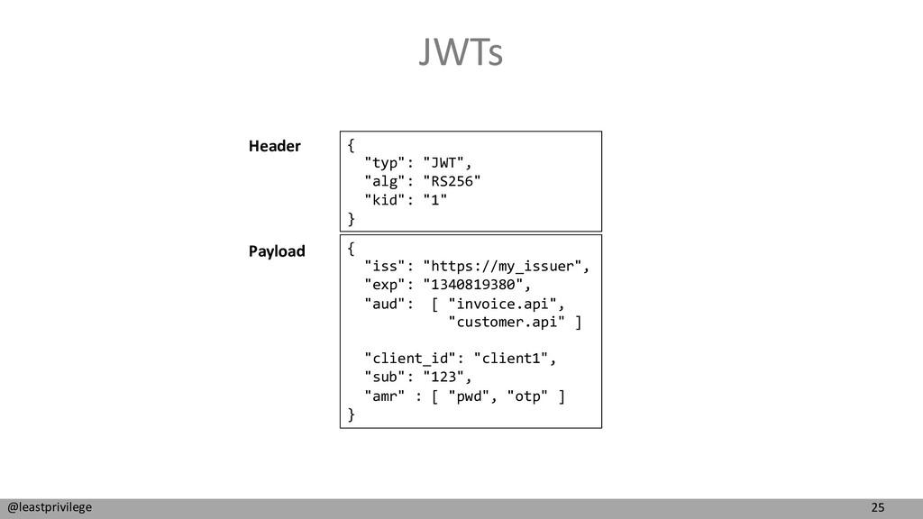 "25 @leastprivilege JWTs { ""typ"": ""JWT"", ""alg"": ..."