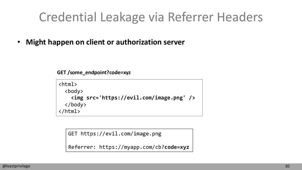 30 @leastprivilege Credential Leakage via Refer...