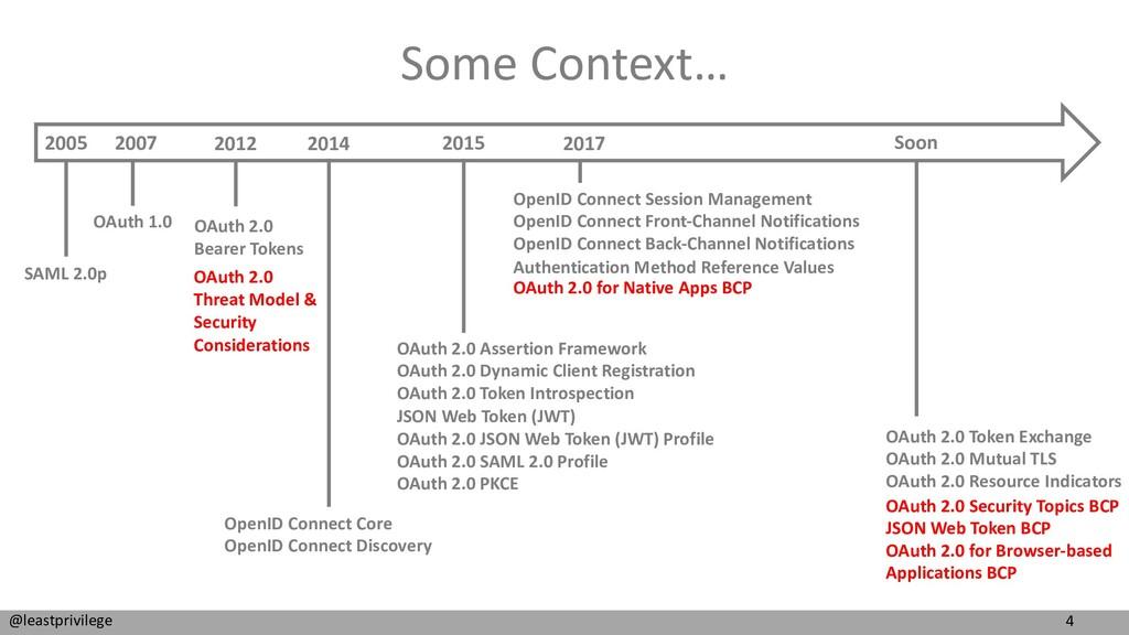 4 @leastprivilege Some Context… 2005 SAML 2.0p ...