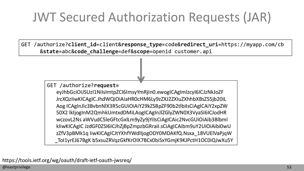 53 @leastprivilege JWT Secured Authorization Re...
