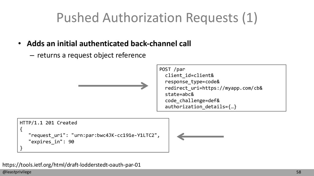 58 @leastprivilege Pushed Authorization Request...