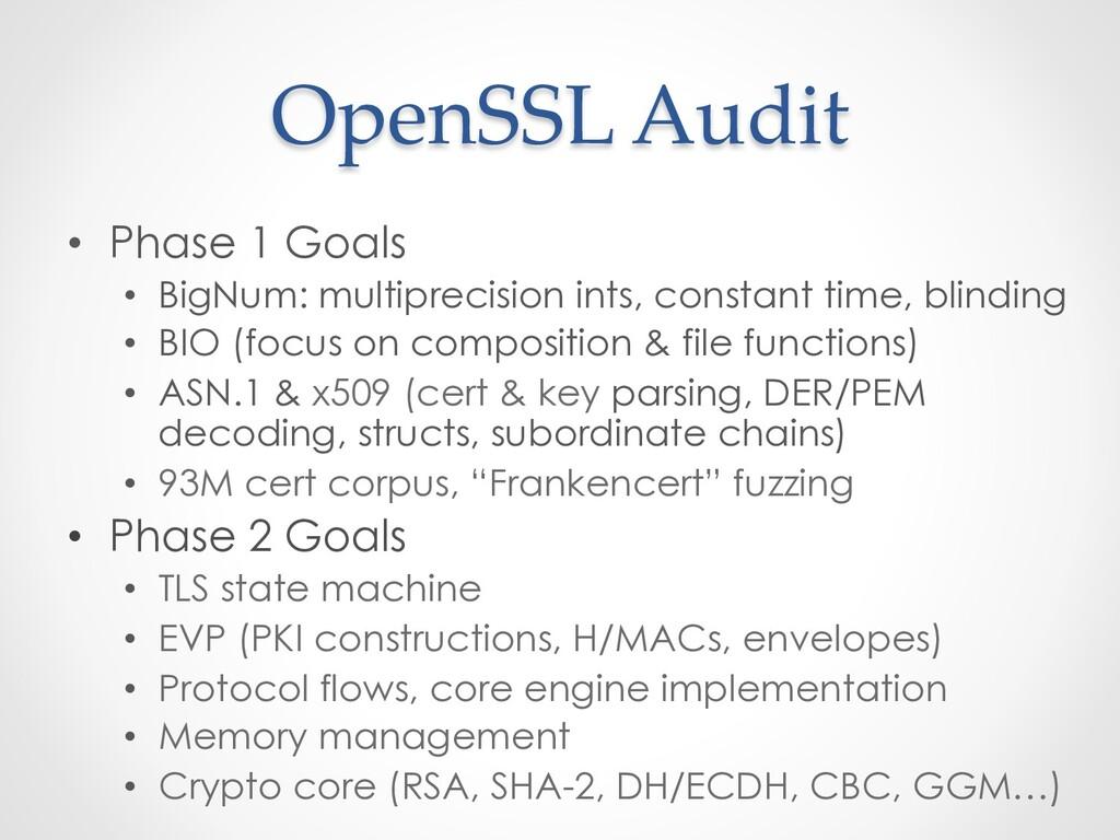 OpenSSL Audit • Phase 1 Goals • BigNum: multi...