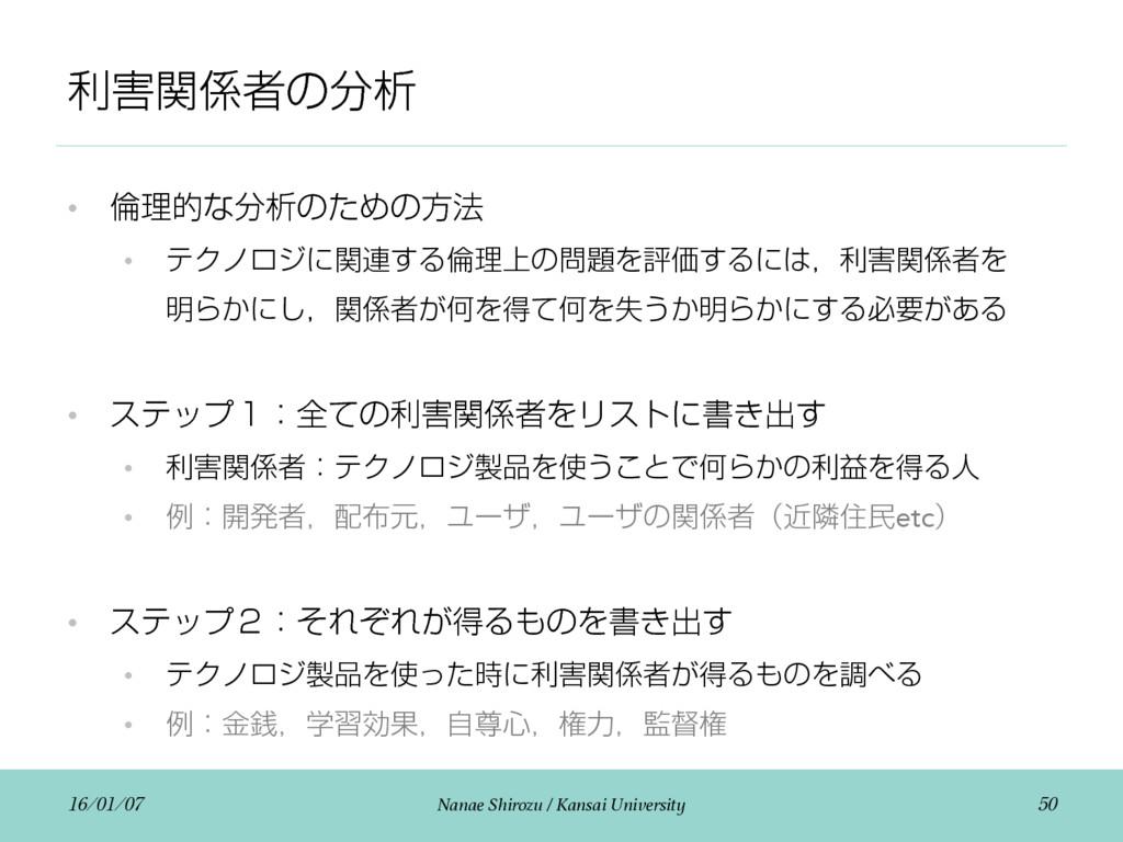རؔऀͷੳ  Nanae Shirozu / Kansai Univ...