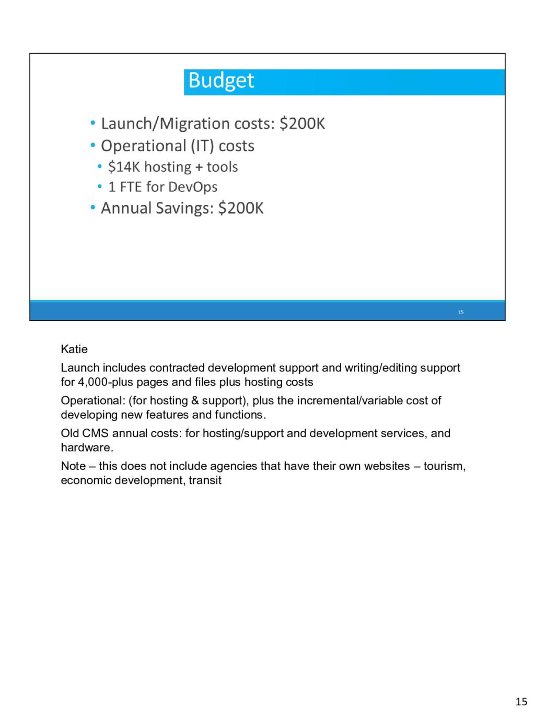 Katie Launch includes contracted development su...