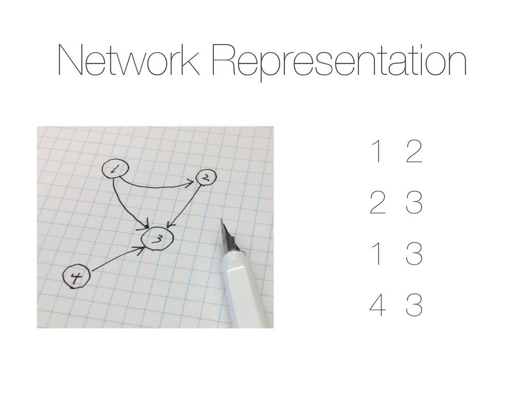 Network Representation 1 2 2 3 1 3 4 3