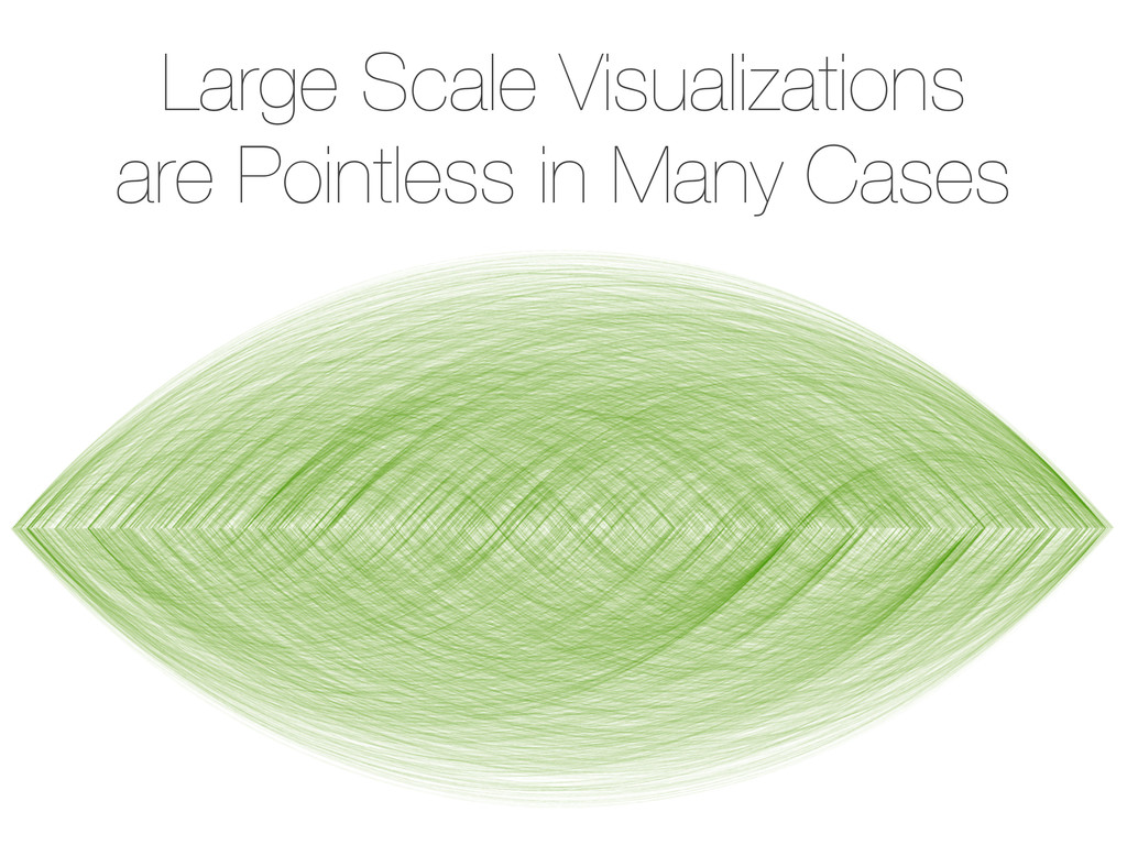 Large Scale Visualizations are Pointless in Man...