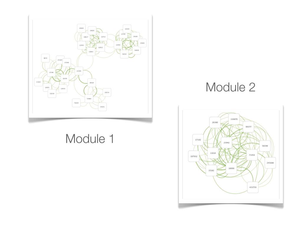 Module 1 Module 2
