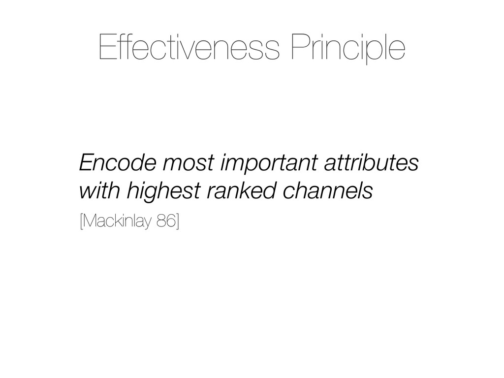 Effectiveness Principle Encode most important a...