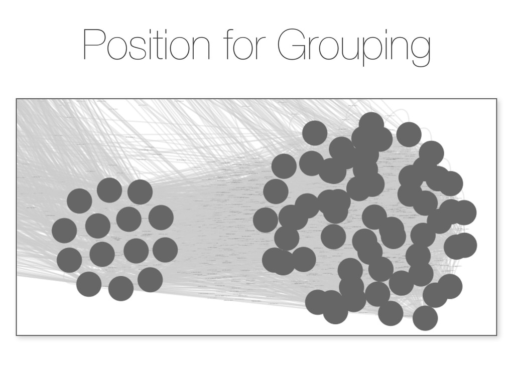 Position for Grouping
