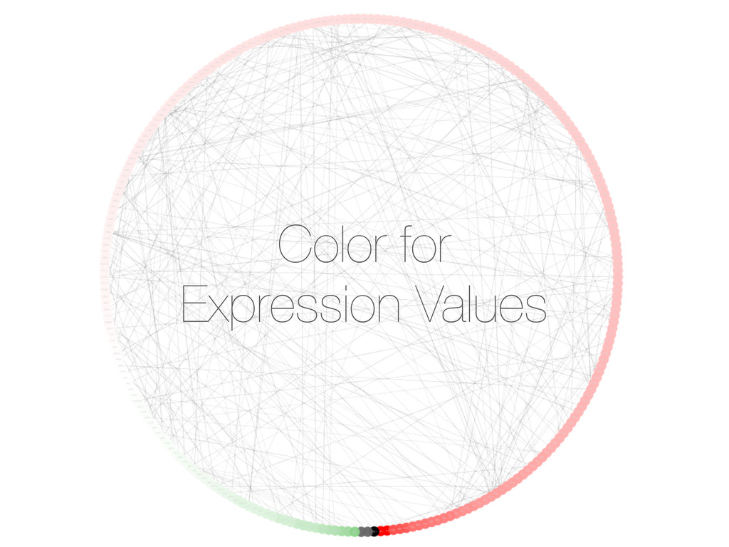 Color for Expression Values