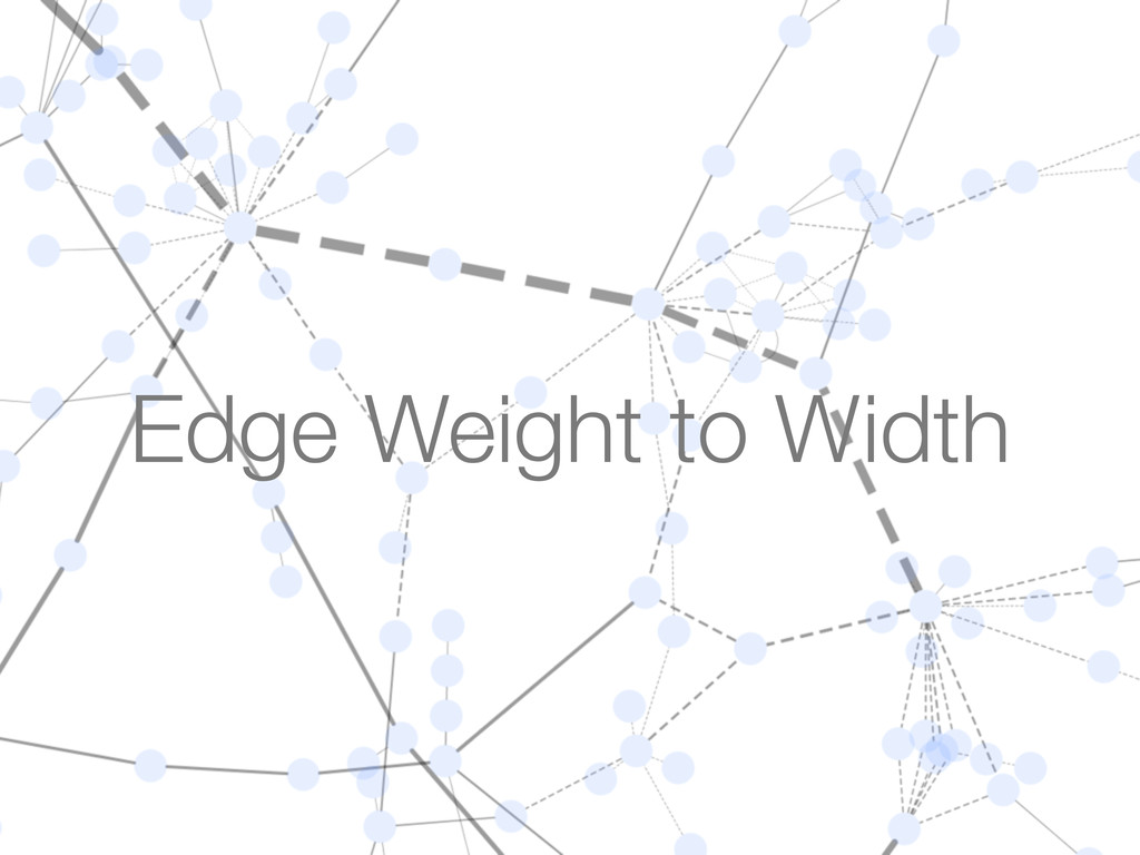Edge Weight to Width