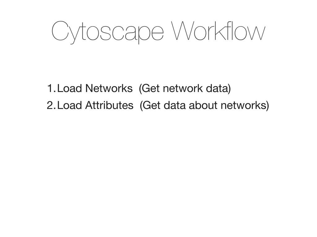 1.Load Networks (Get network data) 2.Load Attr...