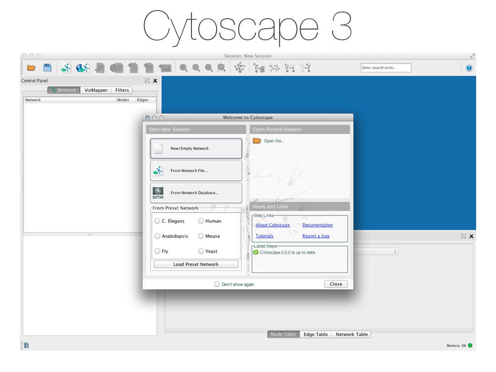 Cytoscape 3