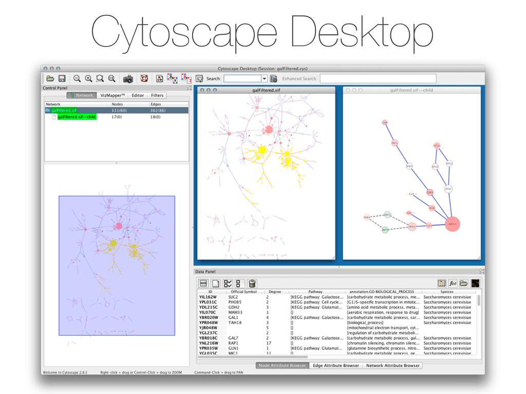Cytoscape Desktop