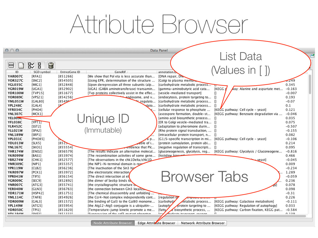 Attribute Browser Unique ID (Immutable) Browser...