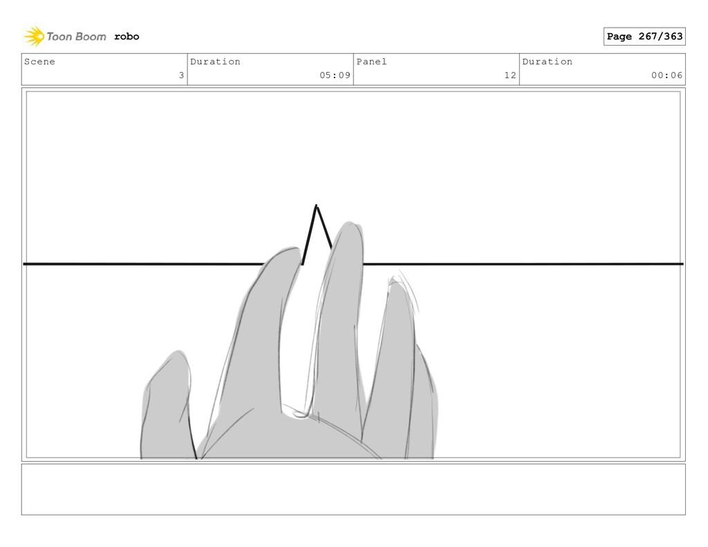 Scene 3 Duration 05:09 Panel 12 Duration 00:06 ...