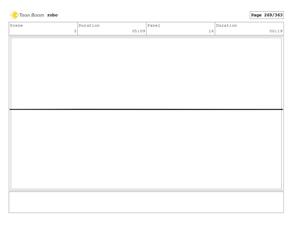 Scene 3 Duration 05:09 Panel 14 Duration 00:19 ...