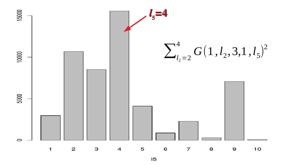 ∑ l 2 =2 4 G(1,l 2 ,3,1,l 5 )2 l l 5 5 =4 =4