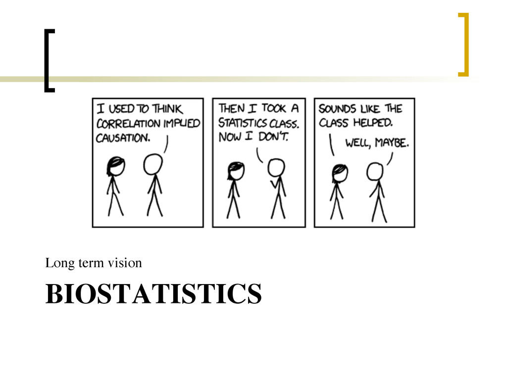 BIOSTATISTICS	 