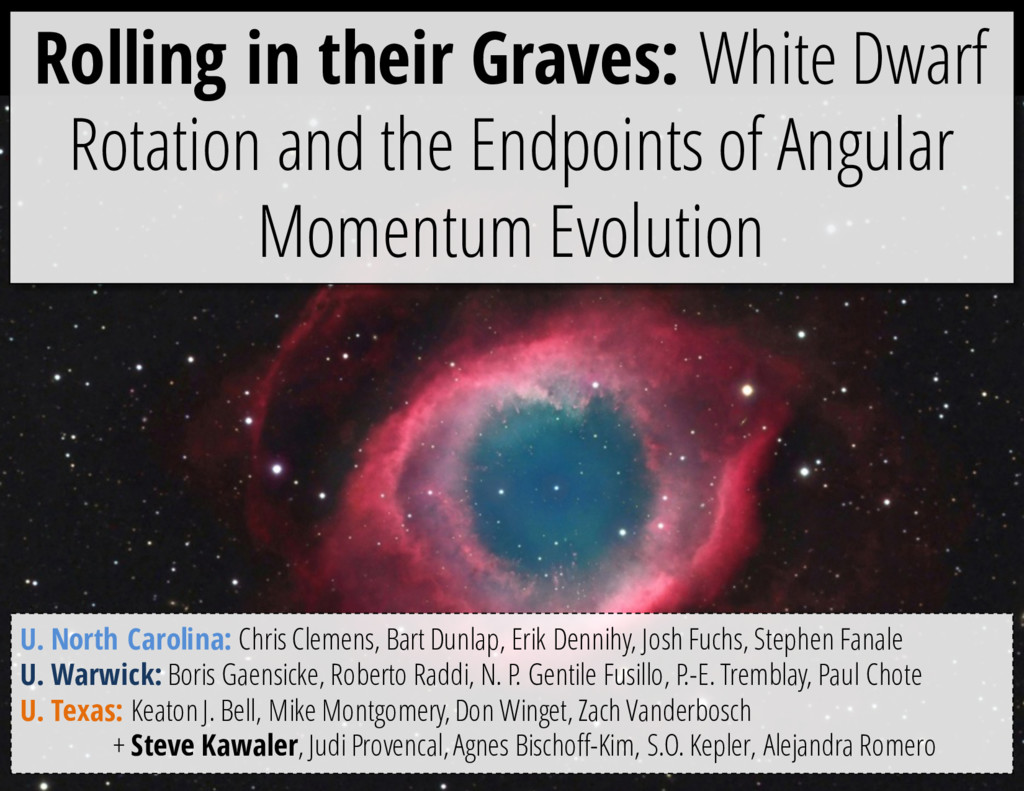 Rolling in their Graves: White Dwarf Rotation a...