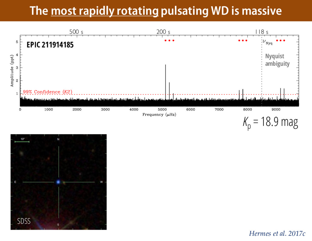 Kp = 18.9 mag The most rapidly rotating pulsati...