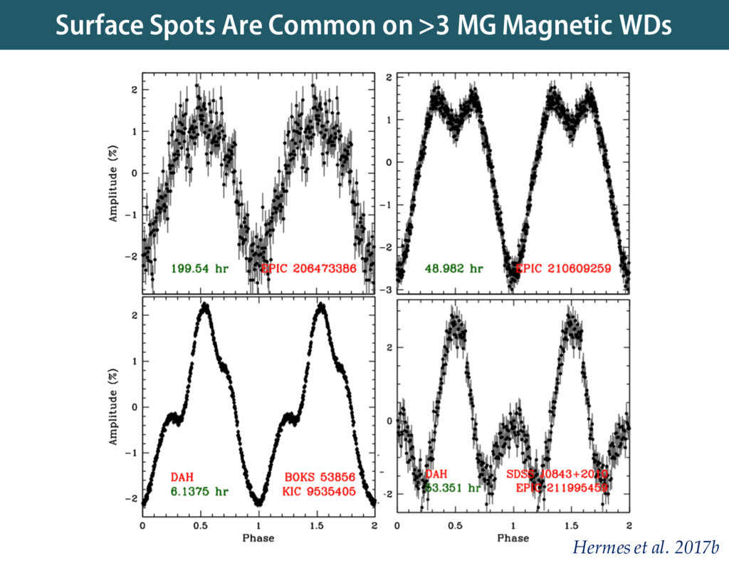 Surface Spots Are Common on >3 MG Magnetic WDs ...