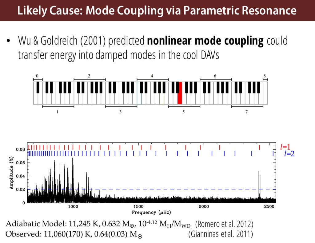 • Wu & Goldreich (2001) predicted nonlinear mod...