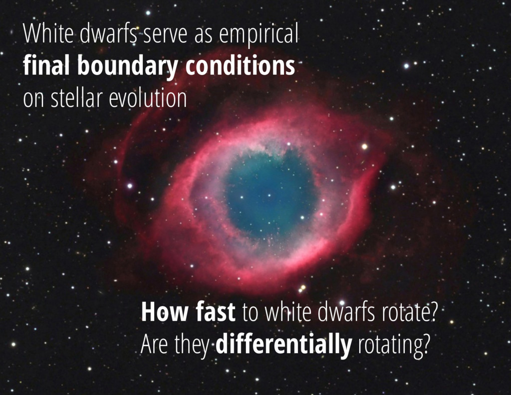 How fast to white dwarfs rotate? Are they diffe...