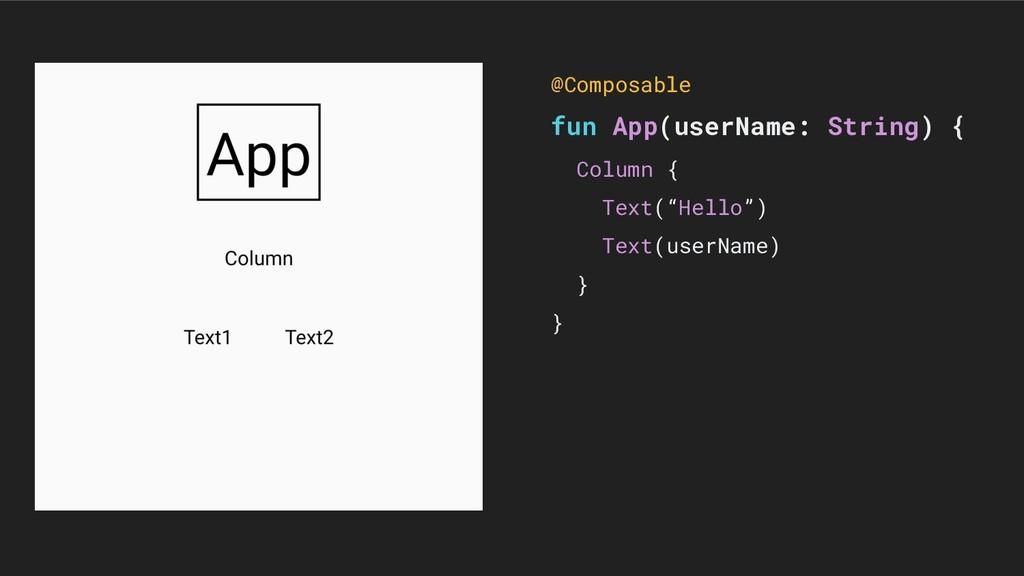 @Composable fun App(userName: String) { Column ...