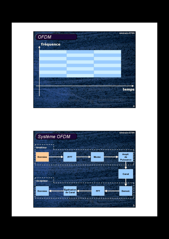 4 séminaire ETSN OFDM temps fréquence 5 séminai...