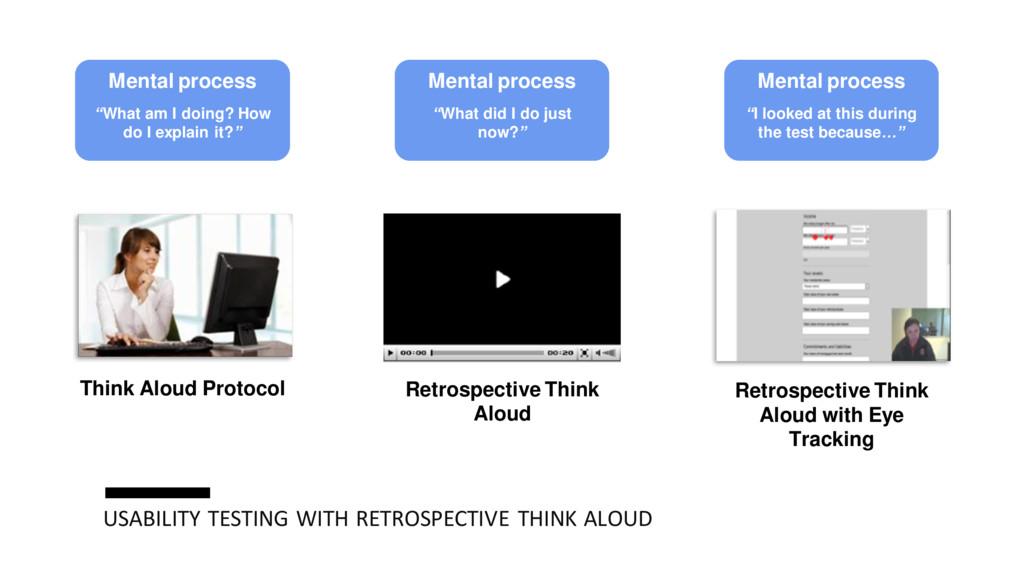 Think Aloud Protocol Retrospective Think Aloud ...