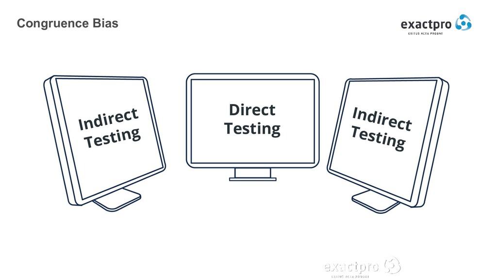 Congruence Bias Direct Testing Indirect Testing...