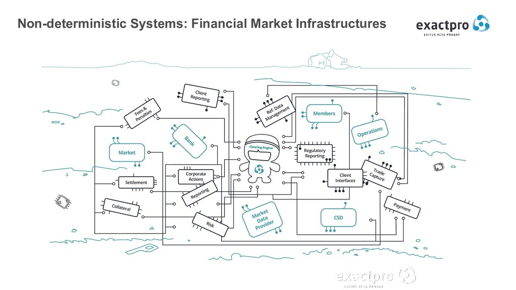 Non-deterministic Systems: Financial Market Inf...