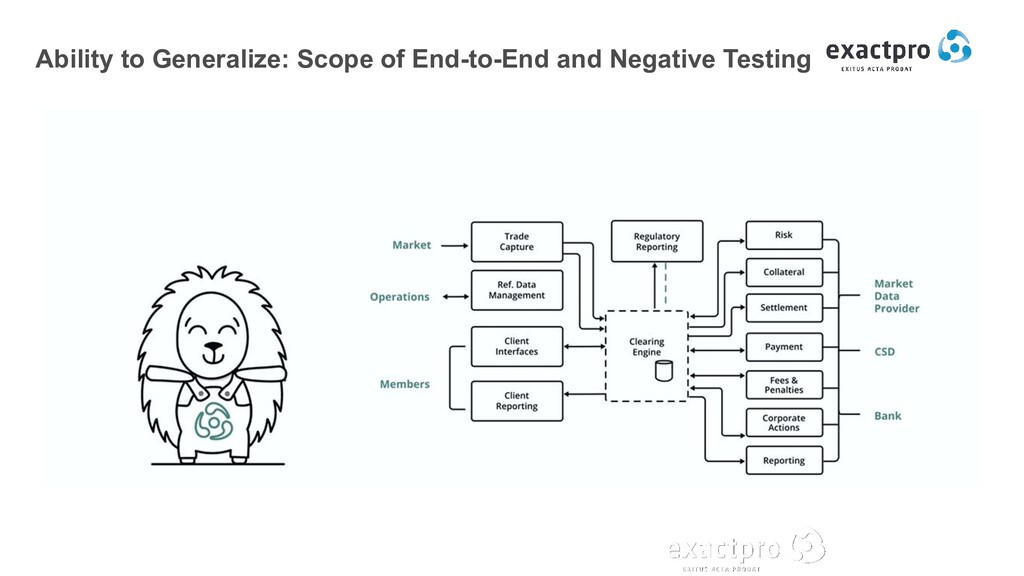 Ability to Generalize: Scope of End-to-End and ...