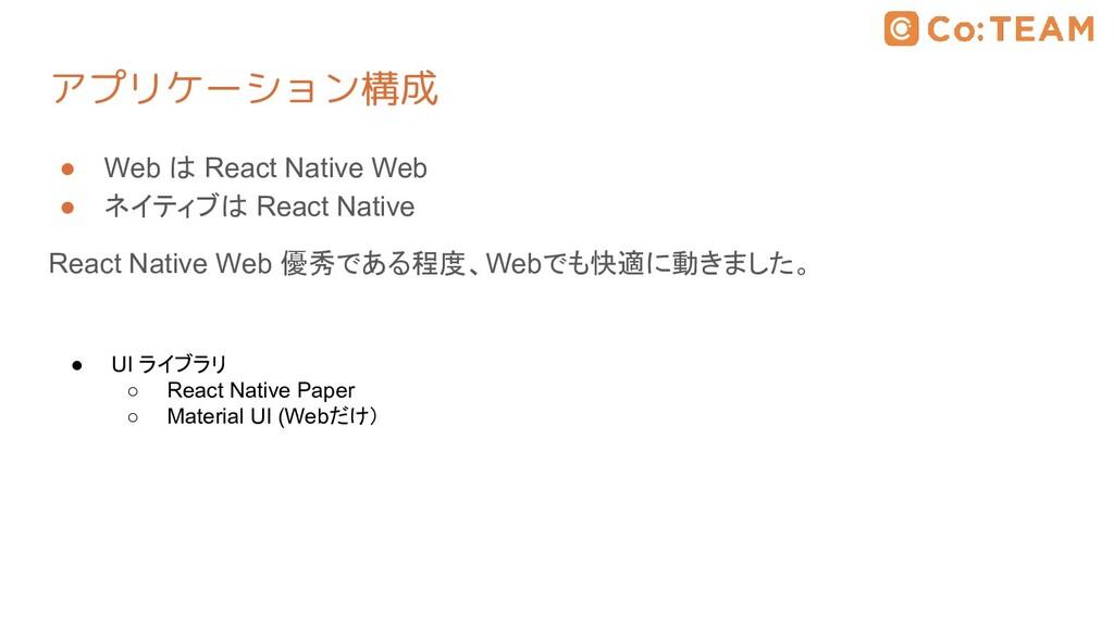 アプリケーション構成 ● Web は React Native Web ● ネイティブは Re...