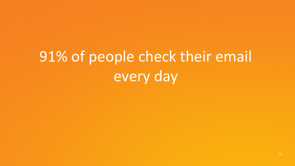 23 91% of people check their email every day