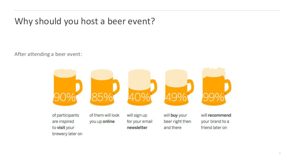 6 After attending a beer event: Why should you ...