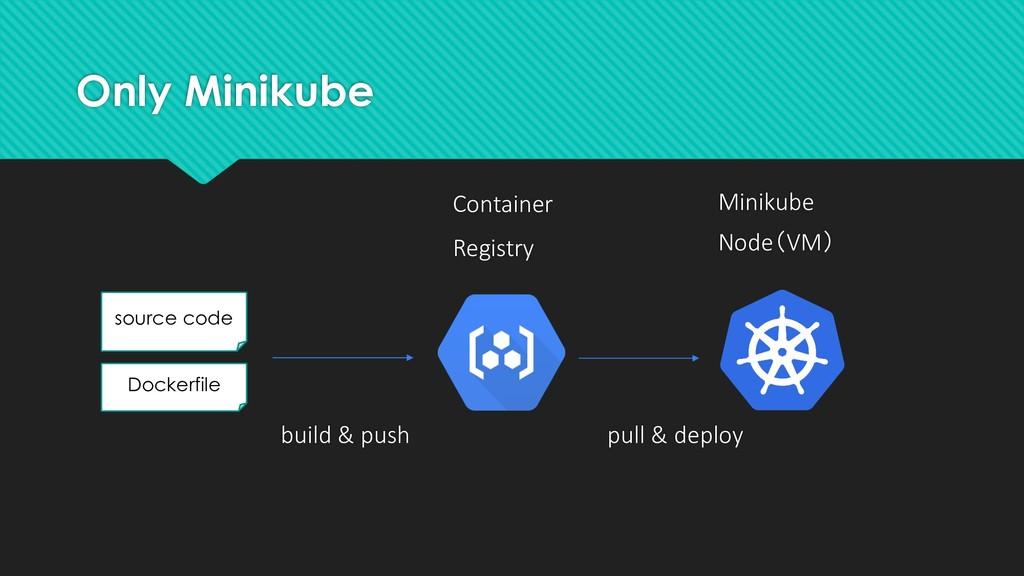 Only Minikube Minikube Node(VM) Container Regis...