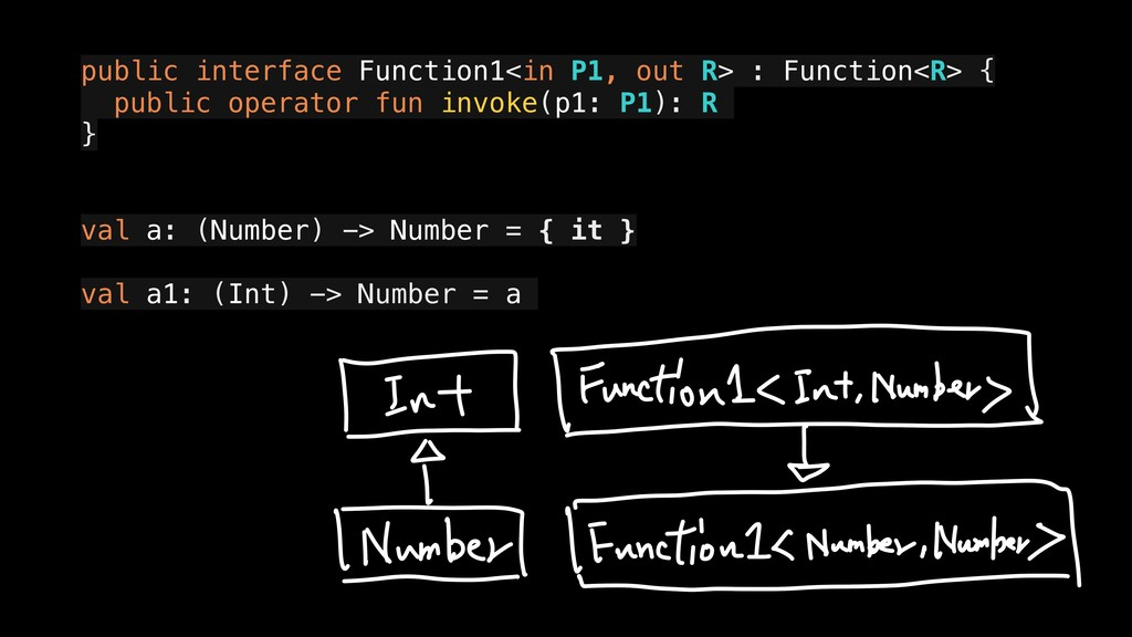 public interface Function1<in P1, out R> : Func...