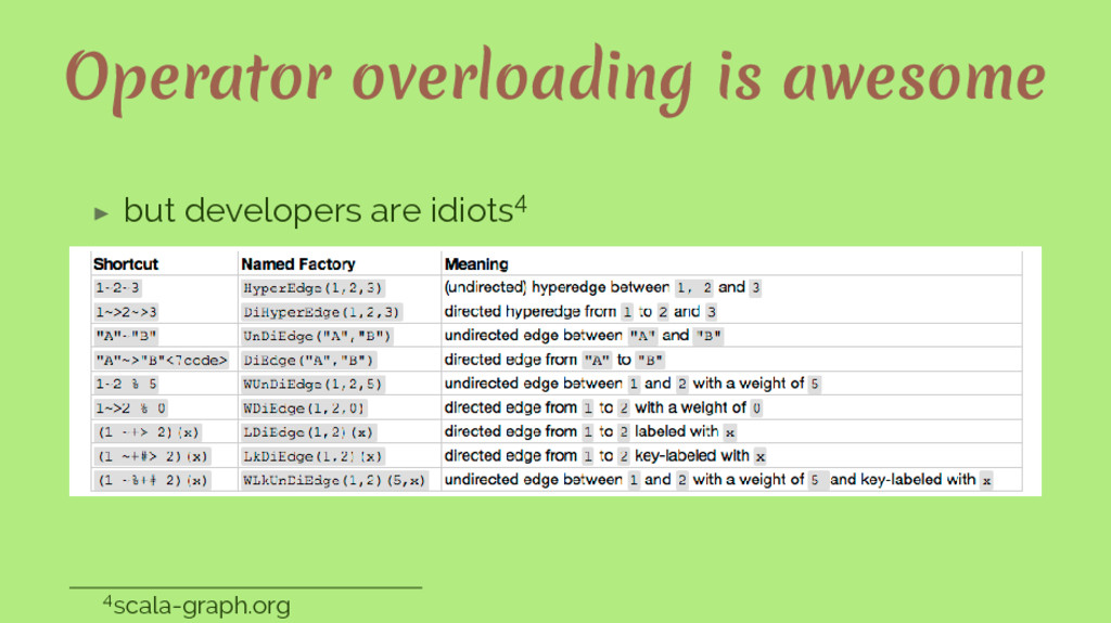 Operator overloading is awesome ▶ but developer...