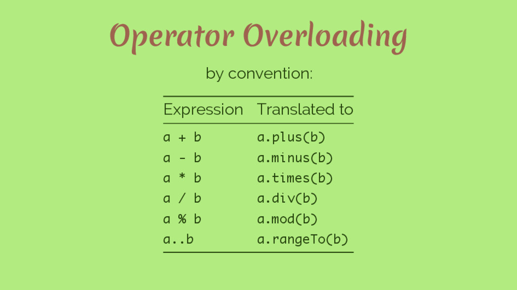 Operator Overloading by convention: Expression ...