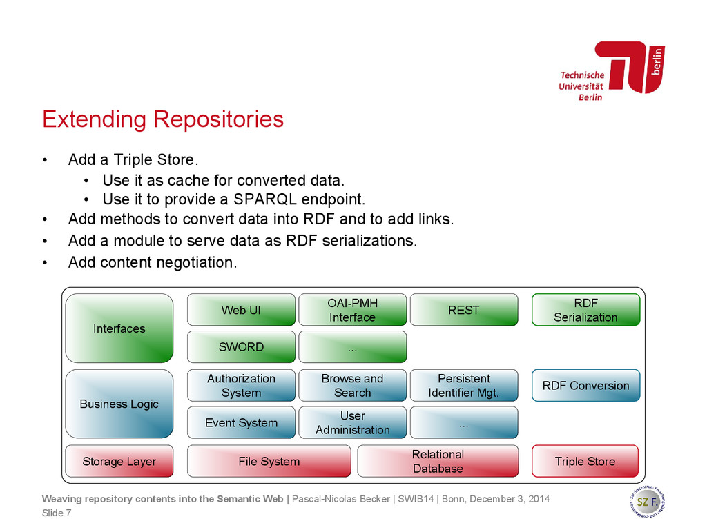 Extending Repositories • Add a Triple Store. • ...