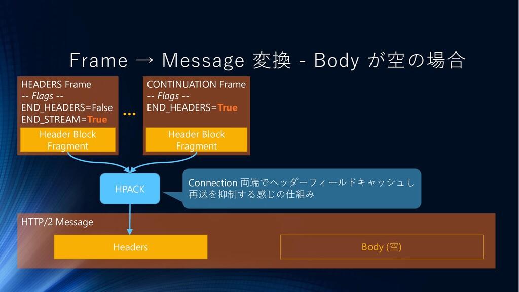 HTTP/2 Message Frame → Message 変換 - Body が空の場合 ...